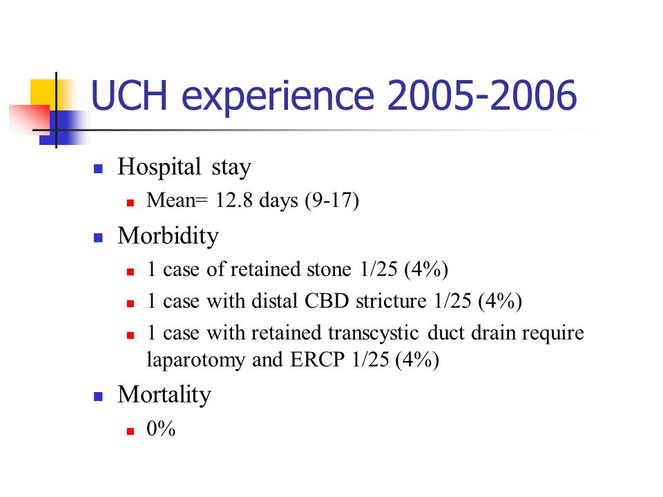UCH experience Hospital stay Morbidity Mortality