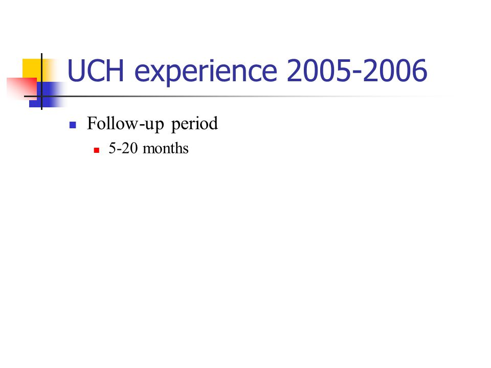 UCH experience Follow-up period 5-20 months