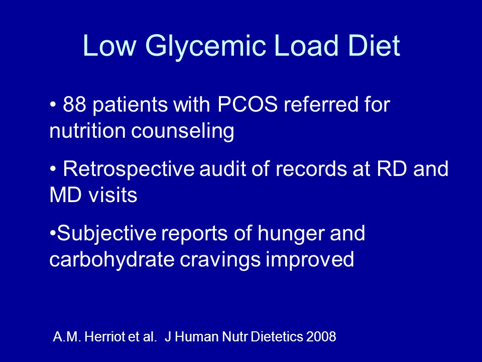 Eating a Better Diet for Managing Your PCOS