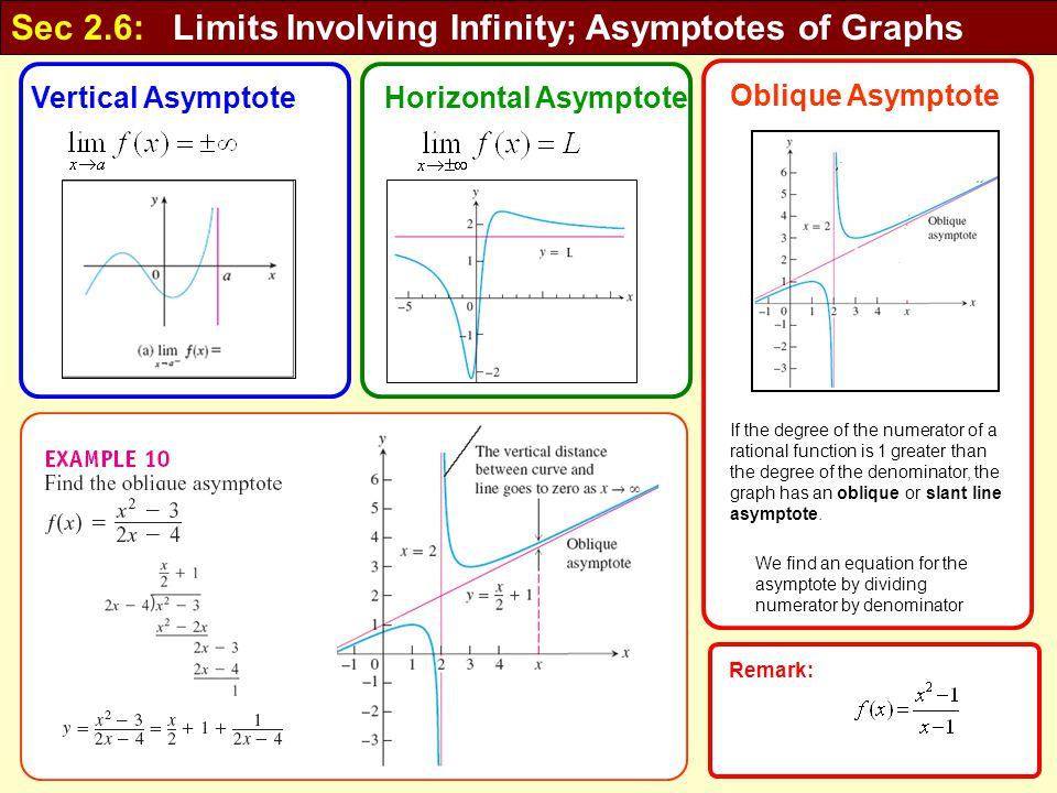 Sec 26 limits involving infinity asymptotes of graphs ppt sec 26 limits involving infinity asymptotes of graphs ccuart Choice Image