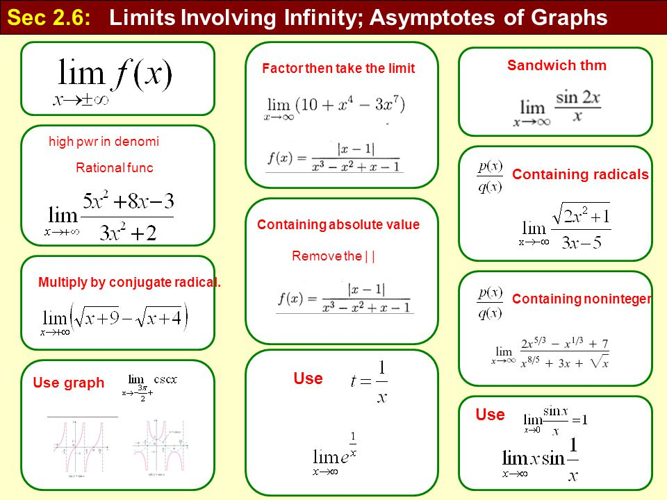 Sec 26 limits involving infinity asymptotes of graphs ppt sec 26 limits involving infinity asymptotes of graphs ccuart Gallery