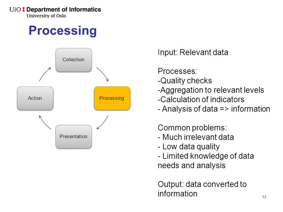 data sources, gather and process information essay Process that would gather primary and secondary data about the internal organization and the external environment that the organization is apart of and operates in primary data is data that was collected for the purpose that it is being used for.