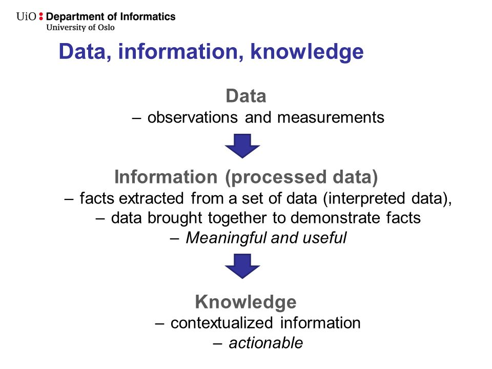 relationship between data and information Please i am a student of rsust, i want to know the relationship between information management and data management eric of | july 11, 2014 2:17 am | reply what is the relationship between data mgt and mis.