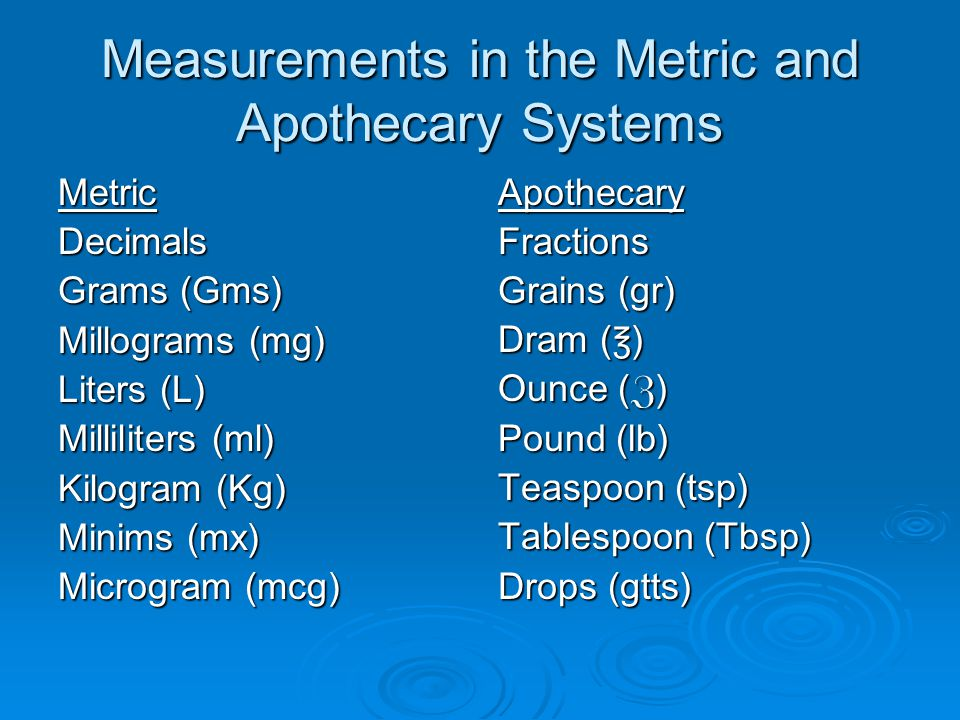 Measurements in the Metric and Apothecary Systems
