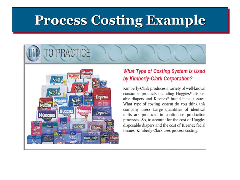Process Costing Example