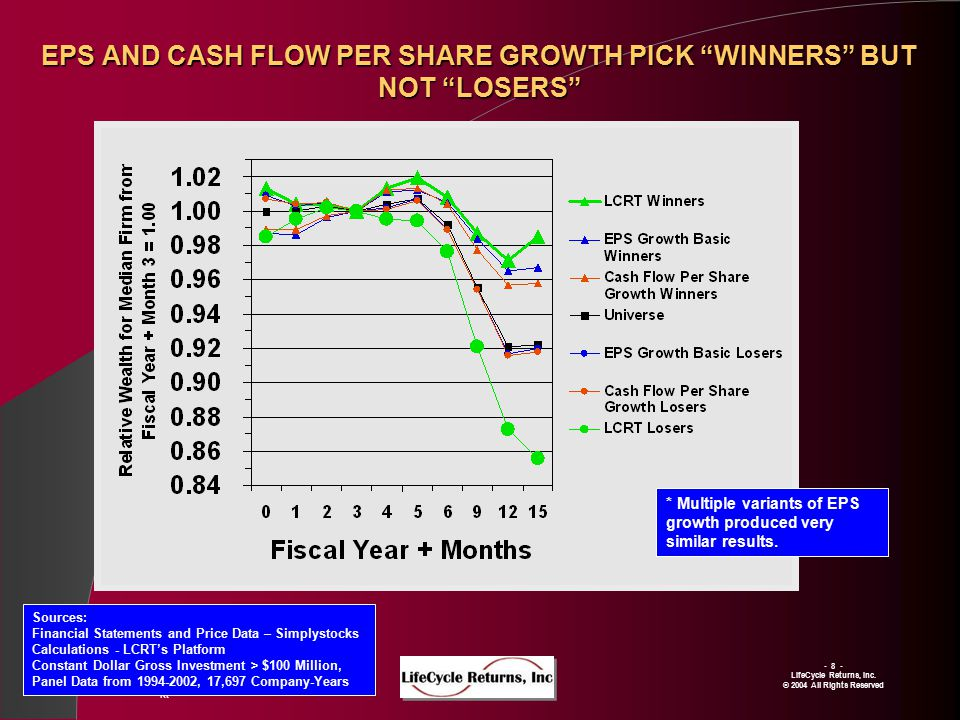 EPS AND CASH FLOW PER SHARE GROWTH PICK WINNERS BUT NOT LOSERS