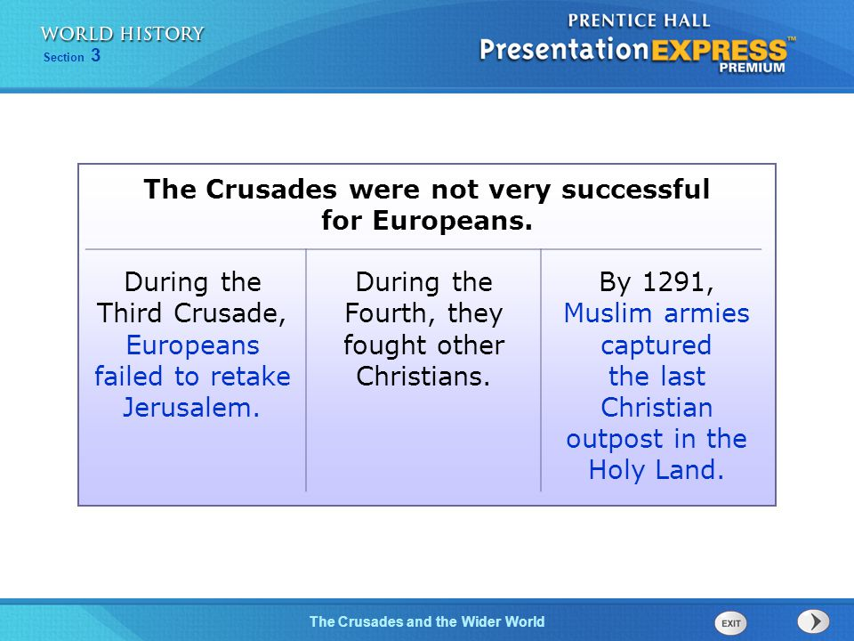 The Crusades were not very successful for Europeans.