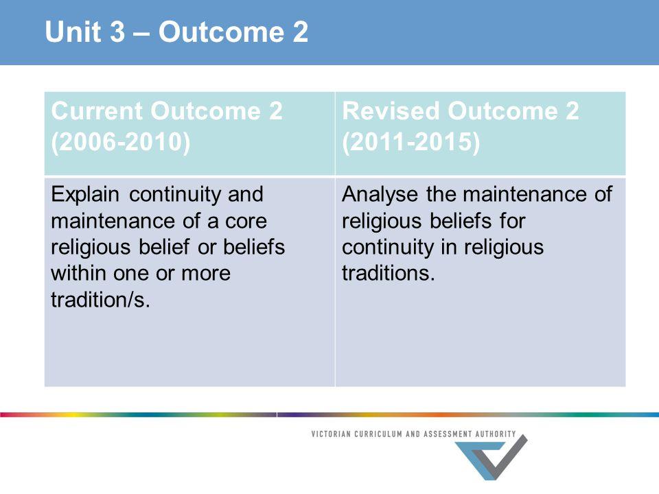 2 3 describe how own values belief 2 explain expectations about own work role as expressed in relevant standards   3 describe how own values, belief systems and experiences may affect.