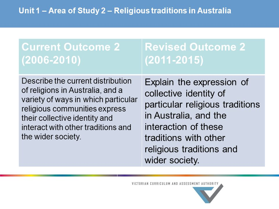 an analysis of the influence of religion in society Another possible influence of religion on social insurance involves the fact that it may lead individuals to religious activities are regulated, and thus on degrees of religiosity in our analysis, we record each country's legal origins and include a set of dummy variables as instruments (the omitted category.
