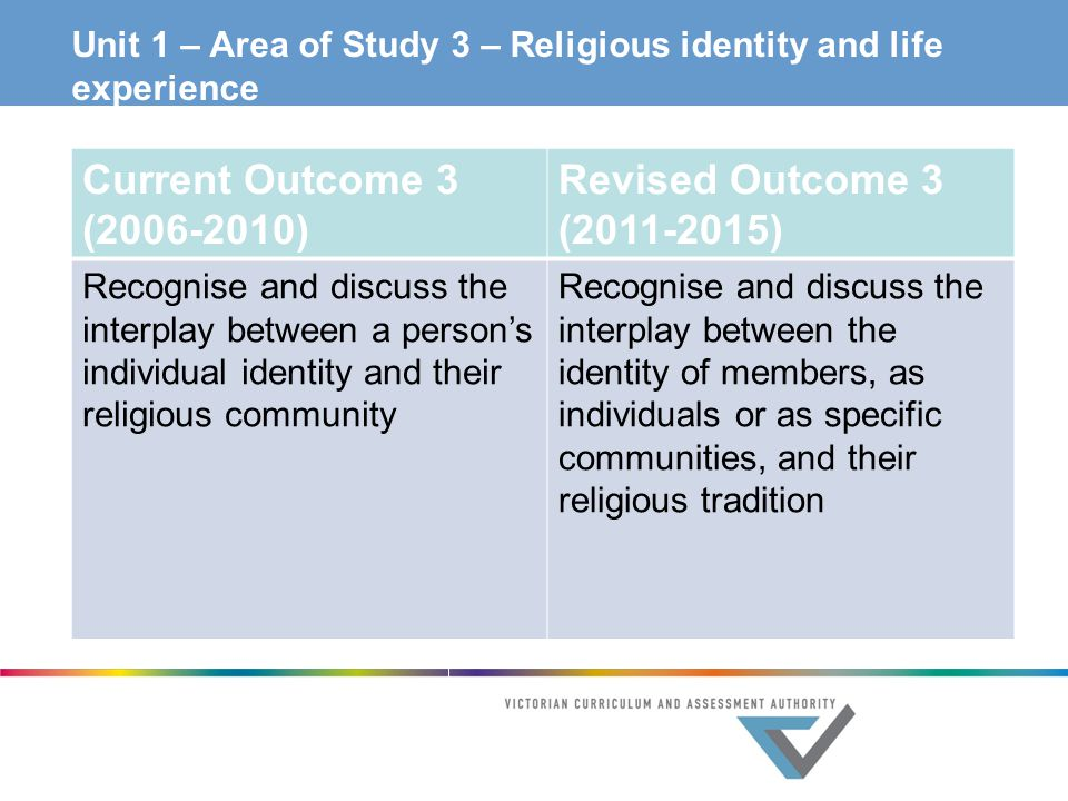 Identity - Area of Study - Related Texts? - Page 2