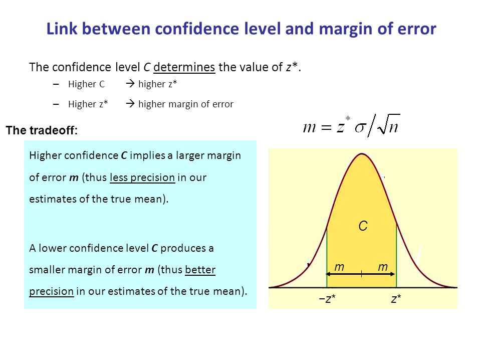 margin of error and confidence level relationship quiz