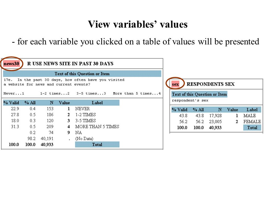 View variables' values