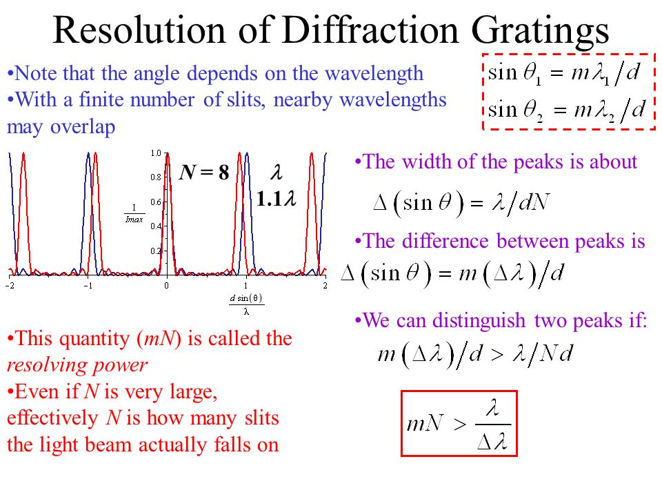 difference between diffraction and interference pdf