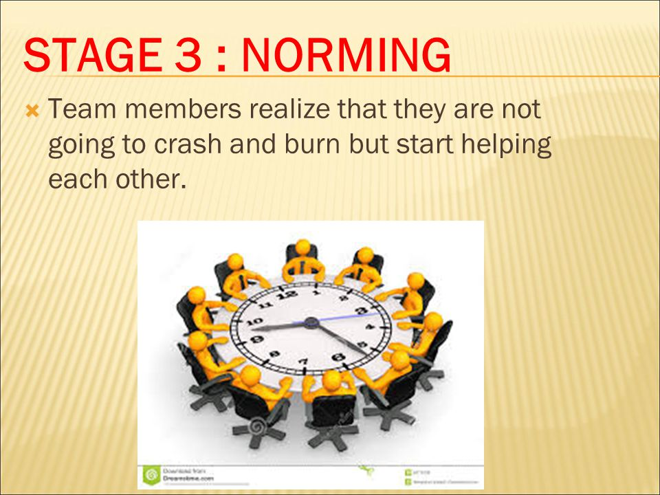 STAGE 3 : NORMING Team members realize that they are not going to crash and burn but start helping each other.