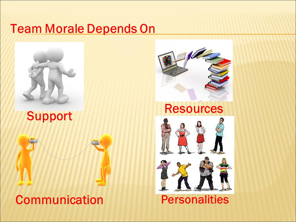 Team Morale Depends On Resources Support Communication Personalities