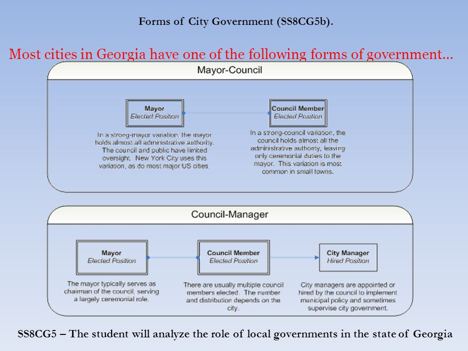 Georgia's Local Governments. - ppt download