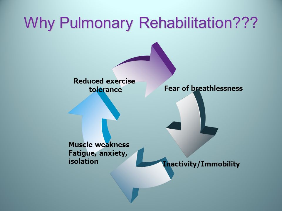 Why Pulmonary Rehabilitation