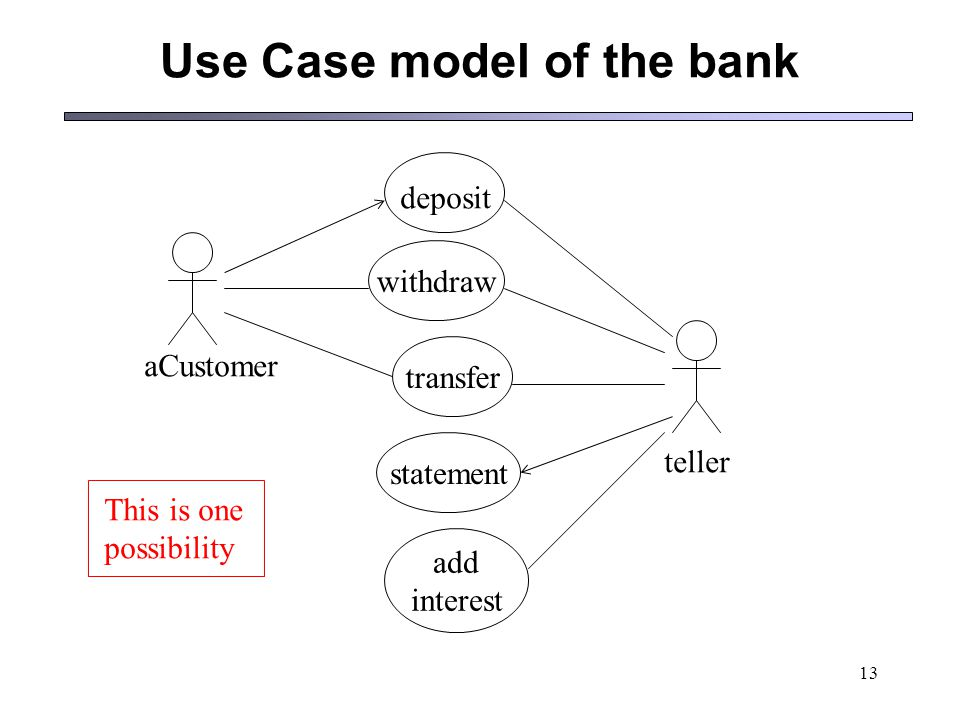 System Context Diagram Example Use Case Model