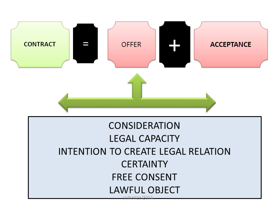 intention to create legal relations business law Although the contracts act 1950 is silent on the intention to create legal relations as one before create legal relations must be intention business-law.