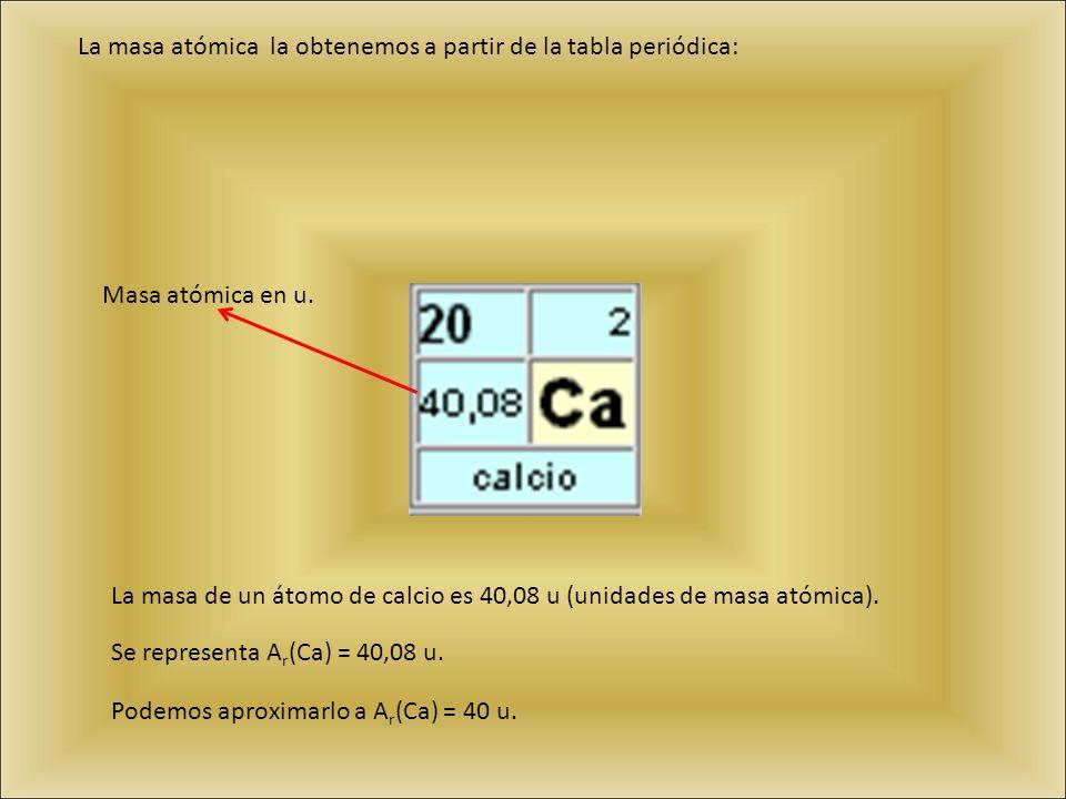 La masa atómica la obtenemos a partir de la tabla periódica: