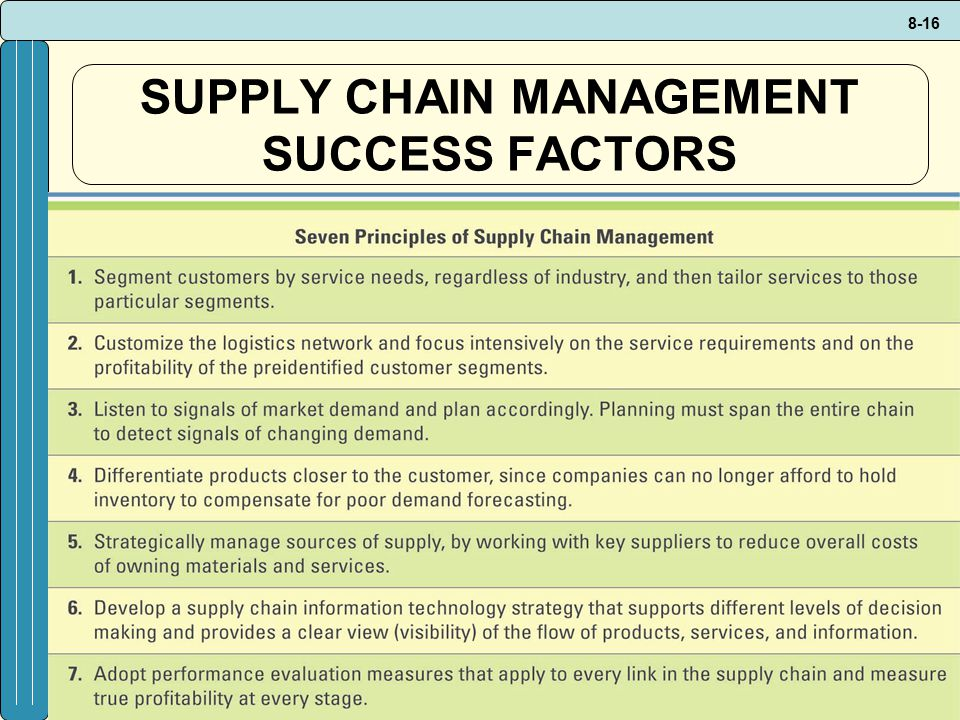 SUPPLY CHAIN MANAGEMENT SUCCESS FACTORS