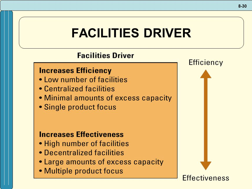 FACILITIES DRIVER The facilities driver's effect on efficiency and effectiveness