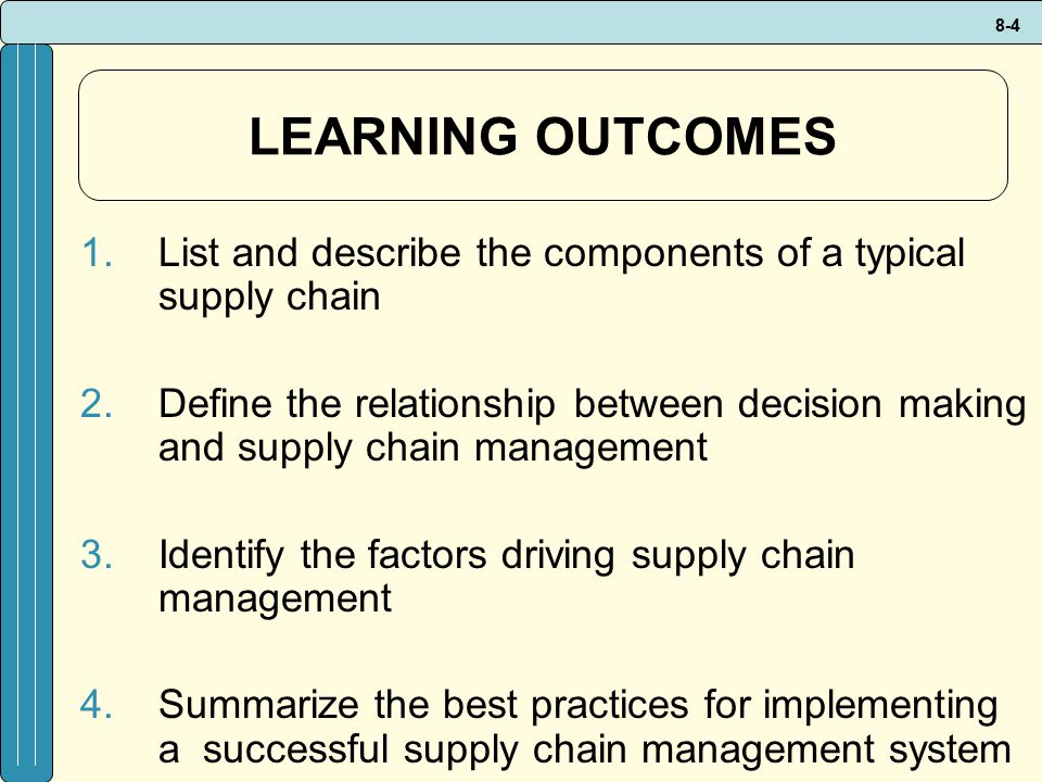LEARNING OUTCOMES List and describe the components of a typical supply chain.