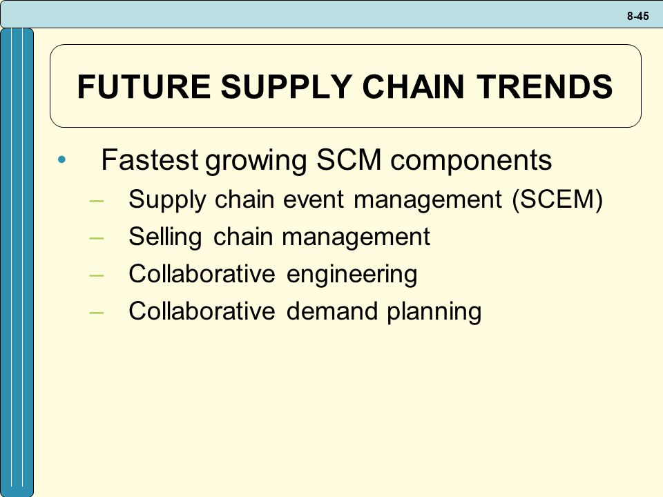 FUTURE SUPPLY CHAIN TRENDS