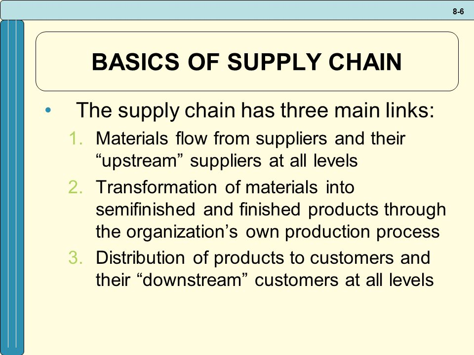 BASICS OF SUPPLY CHAIN The supply chain has three main links: