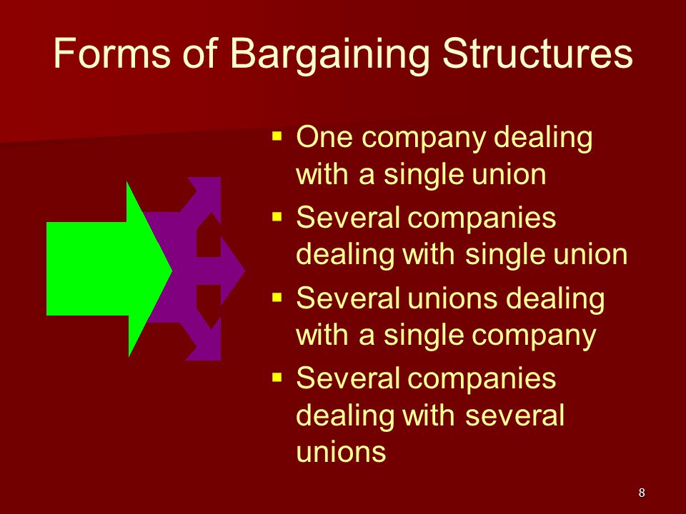Forms of Bargaining Structures