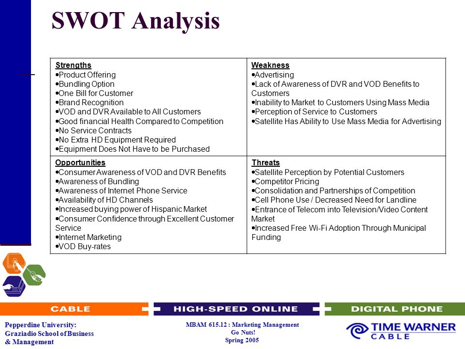 swot analysis on assistant manager and customer service Client management ~ customer relationship management ~ new project   business relationship manager – merchant services & sales, credimax   conducted 'swot' analysis and utilized findings for designing customized  strategies to  bank of bahrain and kuwait (bbk), bahrain, 1992 to 2003 ( technical assistant.