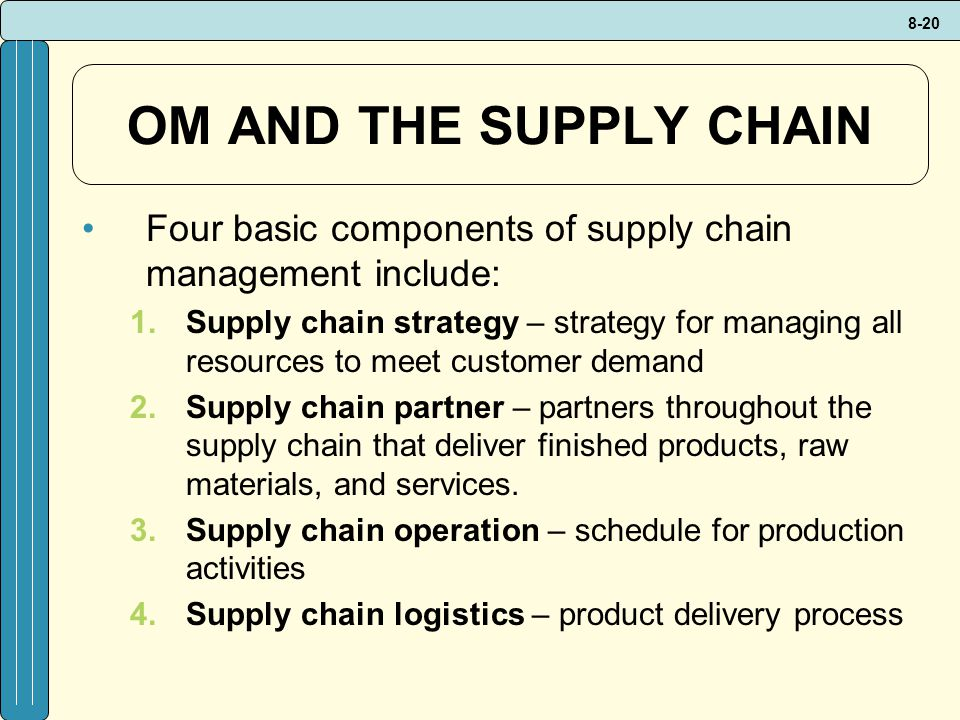 OM AND THE SUPPLY CHAIN Four basic components of supply chain management include: