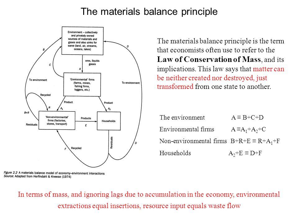 The materials balance principle