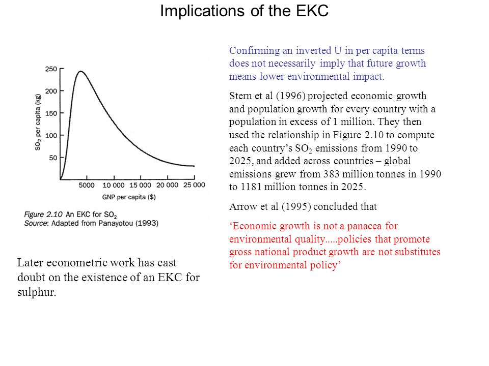 Implications of the EKC