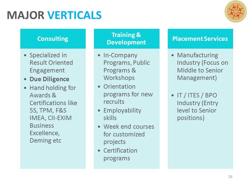 training and development in manufacturing industry Manufacturing: menu of training programs the following are available  classes for the manufacturing industry  leadership development performance .
