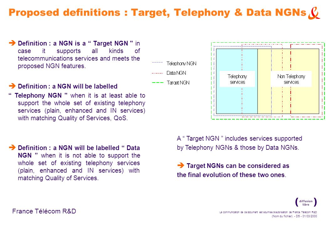 Proposed definitions : Target, Telephony & Data NGNs