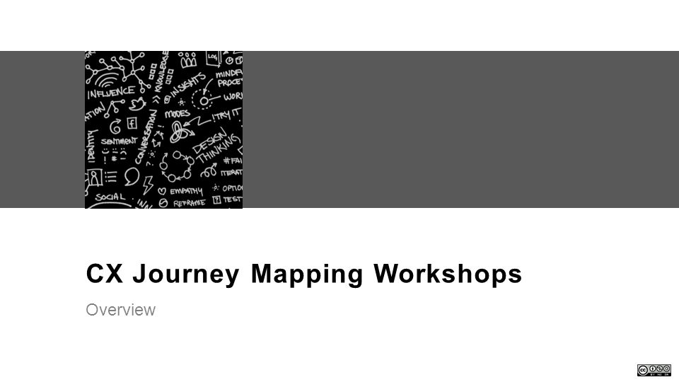 CX Journey Mapping Workshops - ppt download