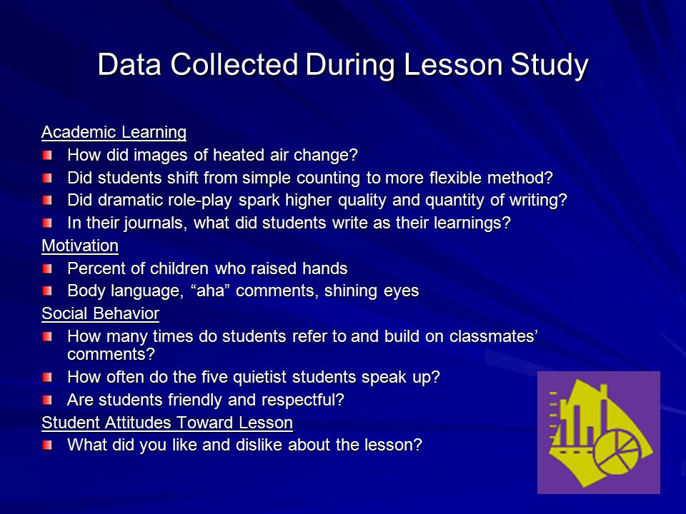 Data Collected During Lesson Study