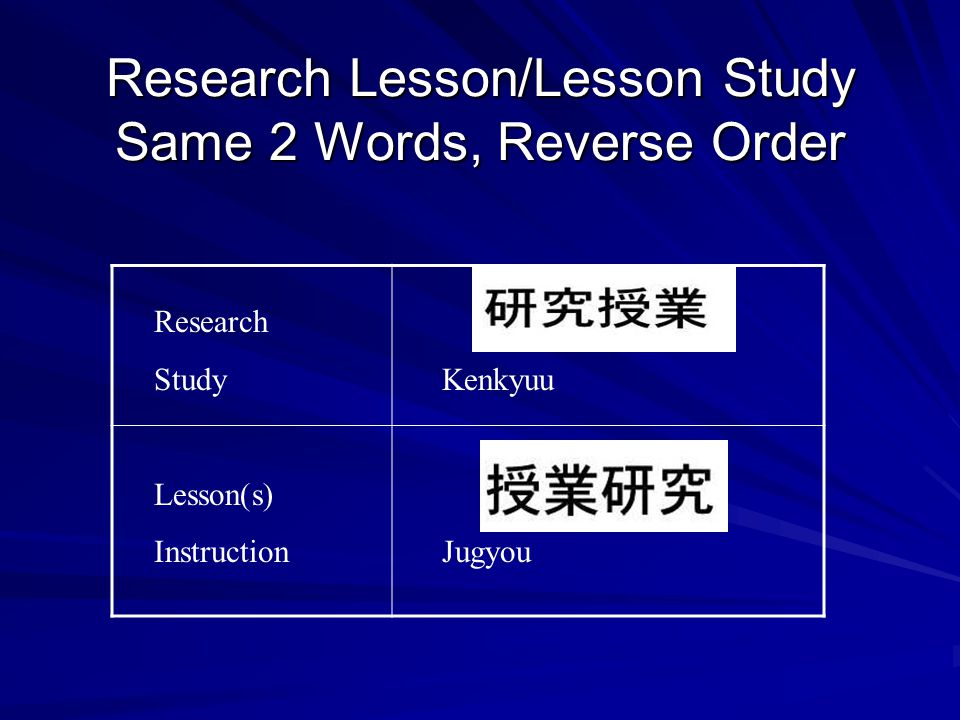 Research Lesson/Lesson Study Same 2 Words, Reverse Order