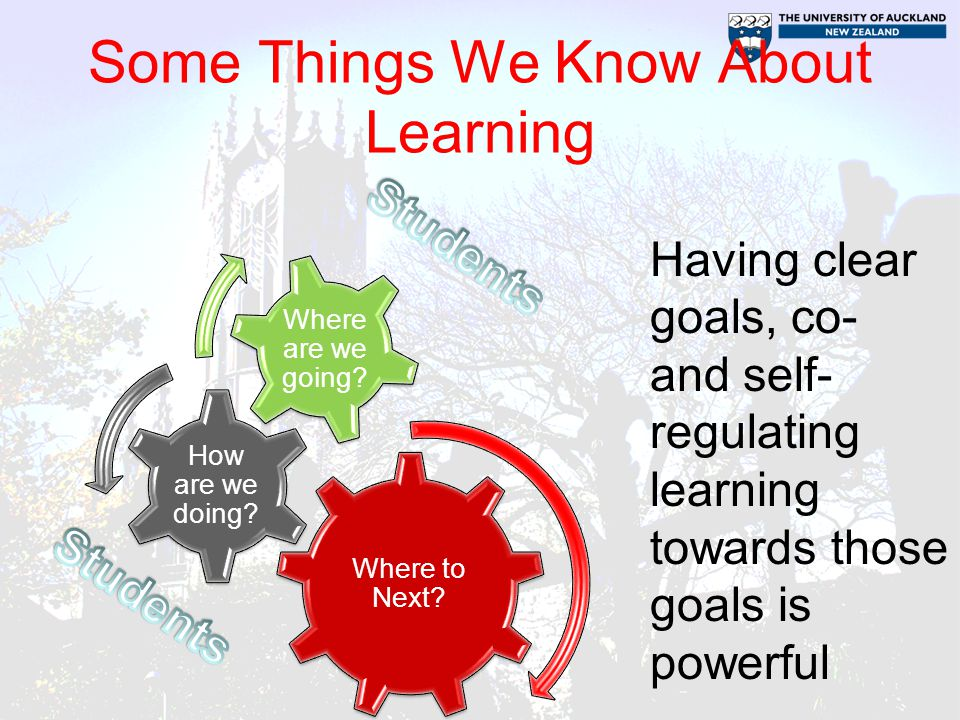 Some Things We Know About Learning