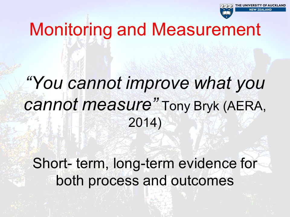 Monitoring and Measurement