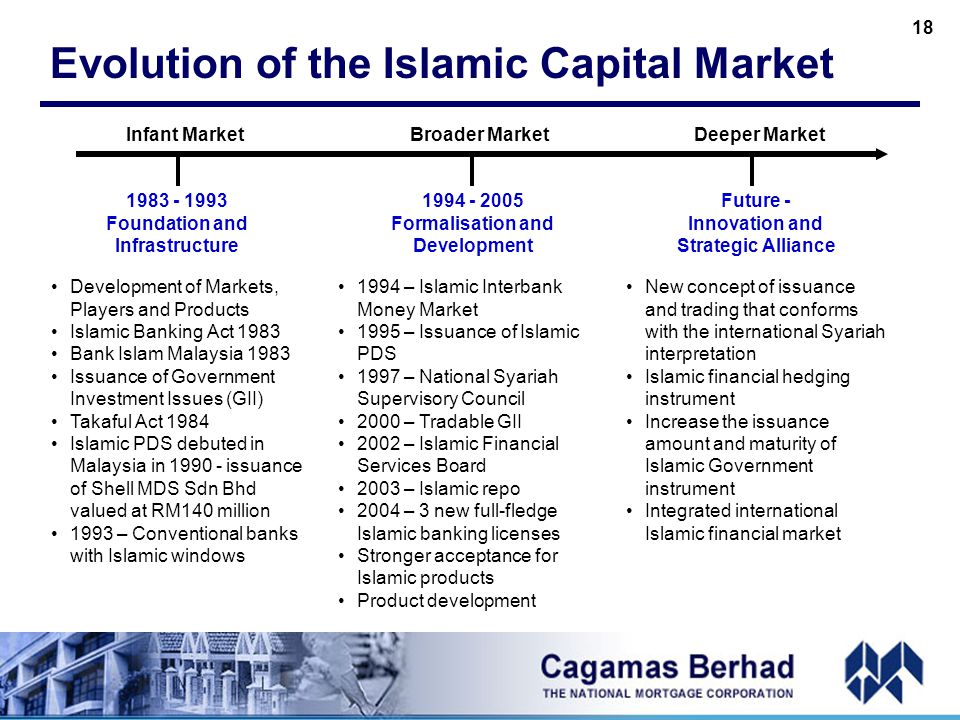 Interdependence between Islamic capital market and money market: Evidence from Indonesia