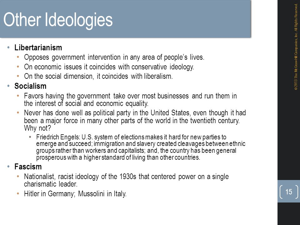 the political ideology of fascism It's remarkable to note that national socialism, a political ideology developed by adolf hitler was based on fascism this was caused by the fact that hitler admired mussolini and incorporated many of his ideas in his own ideology that would later be known as national socialism or nazism.