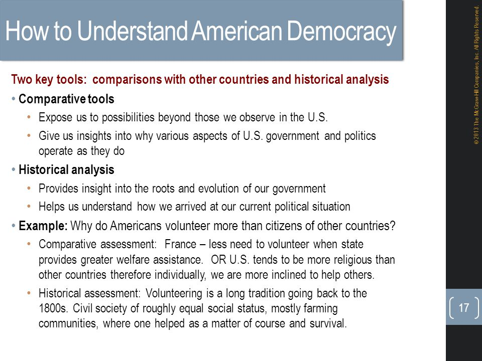 Democracy and American Politics. - ppt download