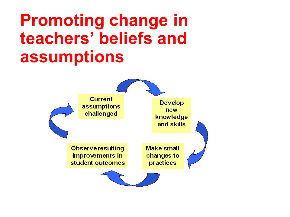 Promoting change in teachers' beliefs and assumptions