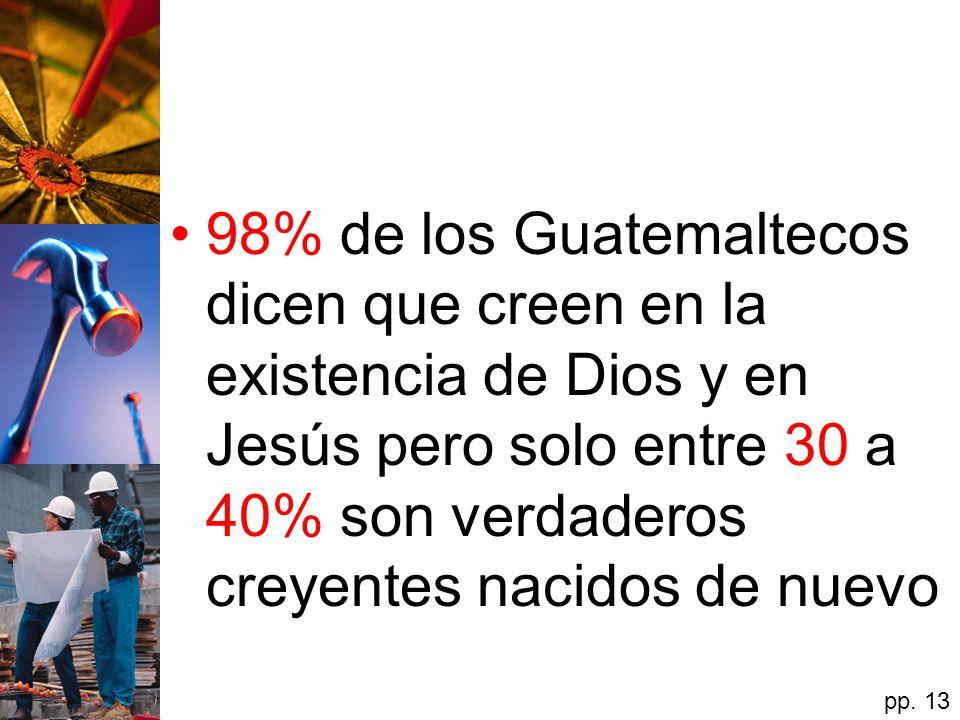 98% de los Guatemaltecos dicen que creen en la existencia de Dios y en Jesús pero solo entre 30 a 40% son verdaderos creyentes nacidos de nuevo