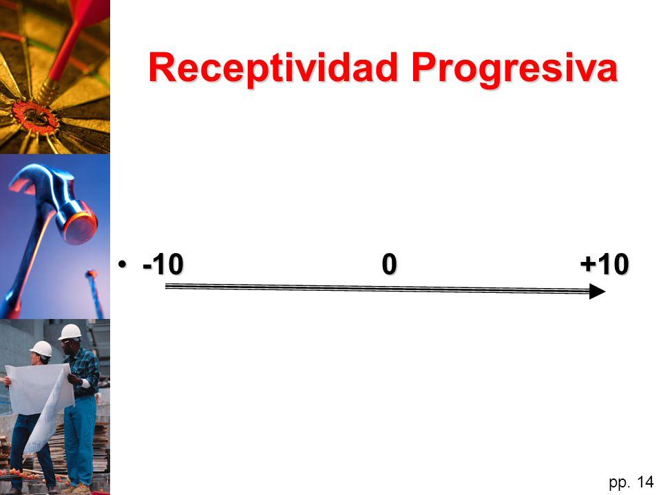 Receptividad Progresiva