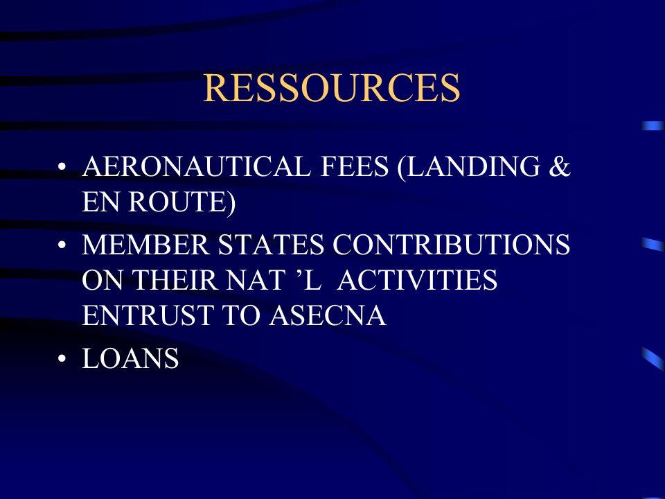 RESSOURCES AERONAUTICAL FEES (LANDING & EN ROUTE)
