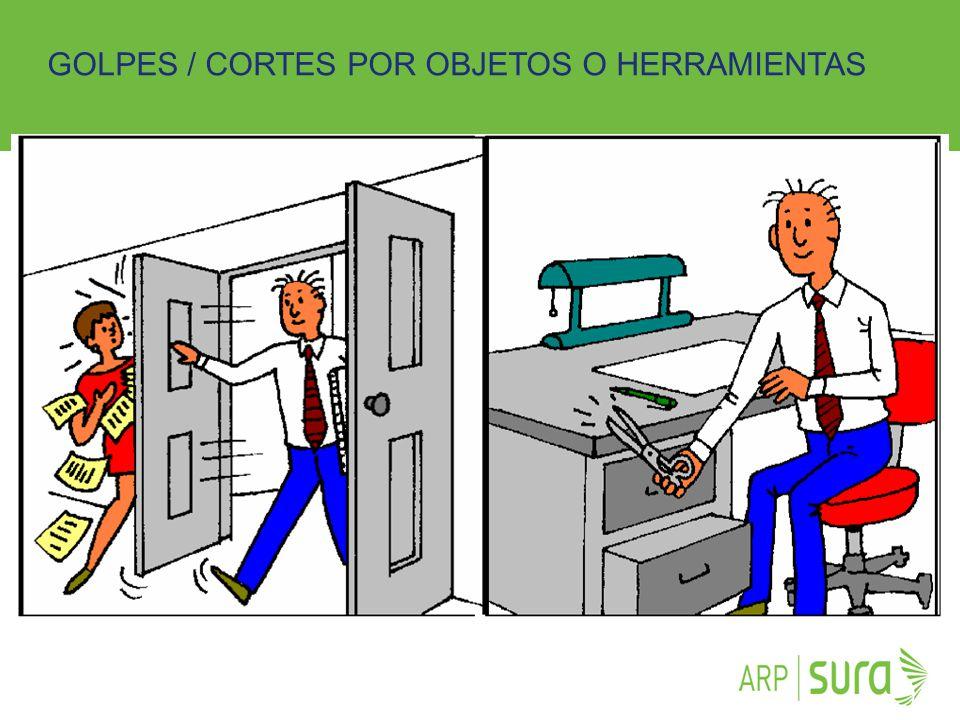 GOLPES / CORTES POR OBJETOS O HERRAMIENTAS
