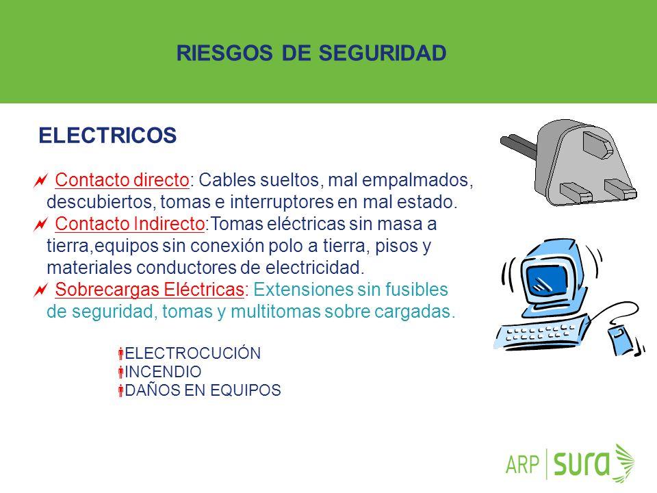 RIESGOS DE SEGURIDAD ELECTRICOS